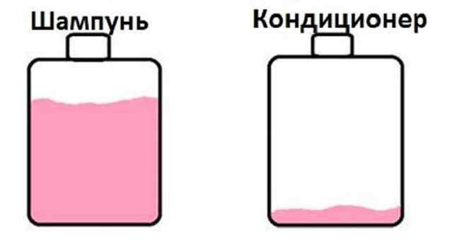 шампунь и кондиционер